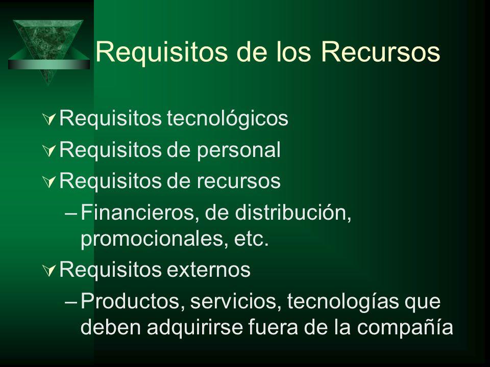 Requisitos de los Recursos Requisitos tecnológicos Requisitos de personal Requisitos de recursos –Financieros, de distribución, promocionales, etc. Re