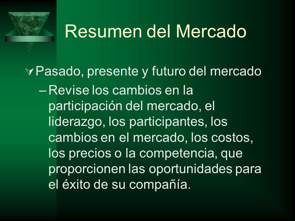 Resumen del Mercado Pasado, presente y futuro del mercado –Revise los cambios en la participación del mercado, el liderazgo, los participantes, los ca