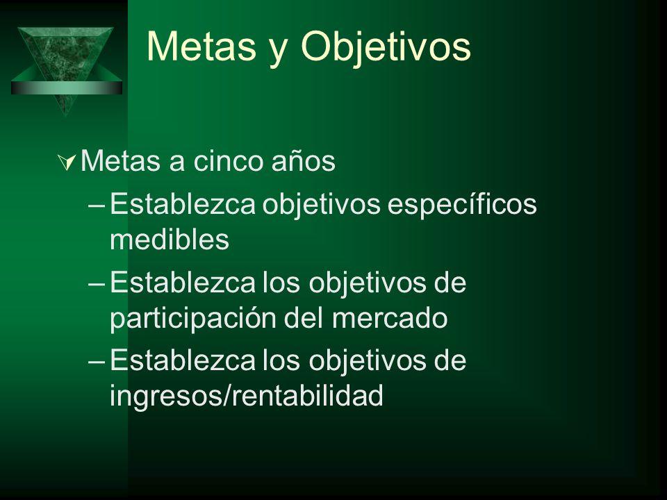 Metas y Objetivos Metas a cinco años –Establezca objetivos específicos medibles –Establezca los objetivos de participación del mercado –Establezca los