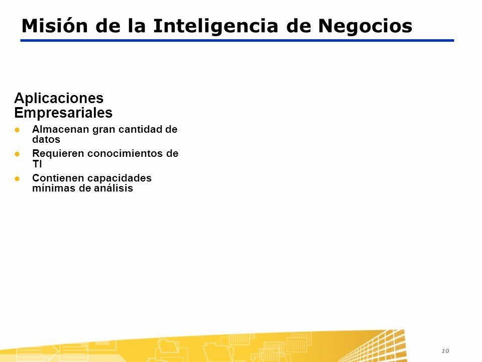 10 Misión de la Inteligencia de Negocios Aplicaciones Empresariales Almacenan gran cantidad de datos Requieren conocimientos de TI Contienen capacidades mínimas de análisis