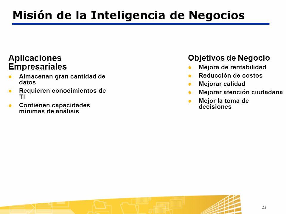 11 Misión de la Inteligencia de Negocios Aplicaciones Empresariales Almacenan gran cantidad de datos Requieren conocimientos de TI Contienen capacidades mínimas de análisis Objetivos de Negocio Mejora de rentabilidad Reducción de costos Mejorar calidad Mejorar atención ciudadana Mejor la toma de decisiones