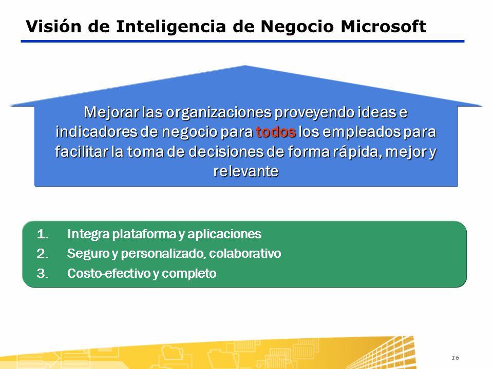 16 Visión de Inteligencia de Negocio Microsoft 1.Integra plataforma y aplicaciones 2.Seguro y personalizado, colaborativo 3.Costo-efectivo y completo Mejorar las organizaciones proveyendo ideas e indicadores de negocio para todos los empleados para facilitar la toma de decisiones de forma rápida, mejor y relevante
