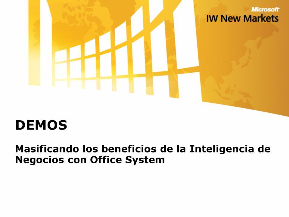 DEMOS Masificando los beneficios de la Inteligencia de Negocios con Office System