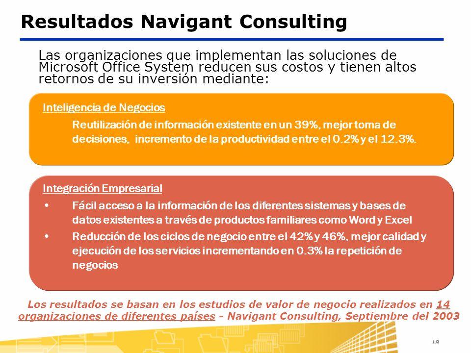 18 Resultados Navigant Consulting Las organizaciones que implementan las soluciones de Microsoft Office System reducen sus costos y tienen altos retornos de su inversión mediante: Inteligencia de Negocios Reutilización de información existente en un 39%, mejor toma de decisiones, incremento de la productividad entre el 0.2% y el 12.3%.