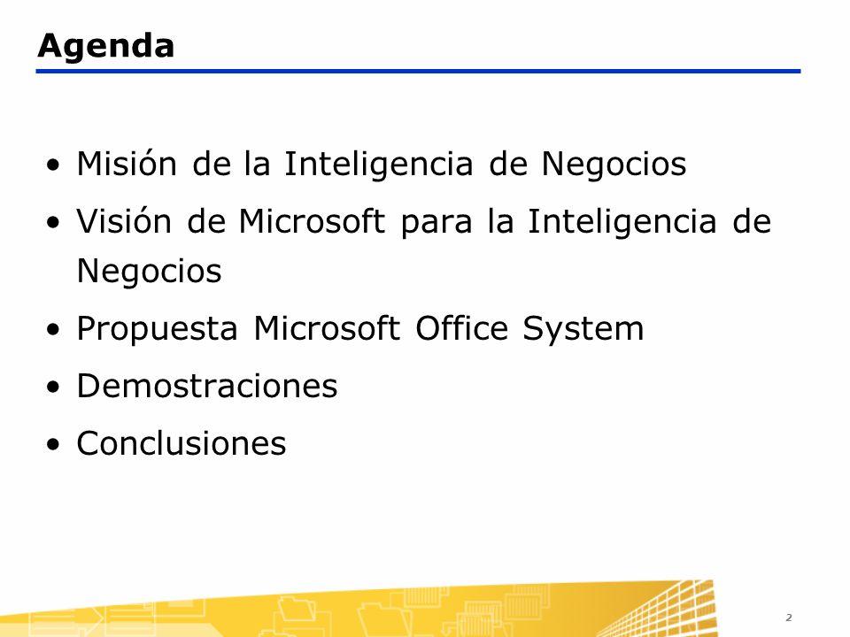 2 Agenda Misión de la Inteligencia de Negocios Visión de Microsoft para la Inteligencia de Negocios Propuesta Microsoft Office System Demostraciones Conclusiones
