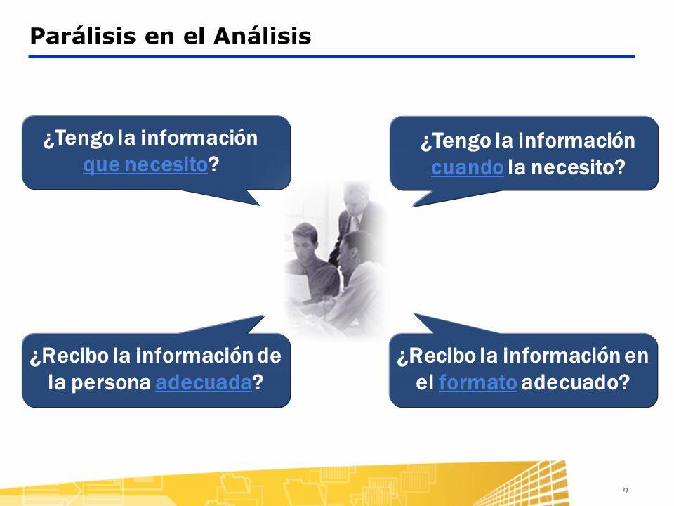 9 Parálisis en el Análisis ¿Tengo la información que necesito.