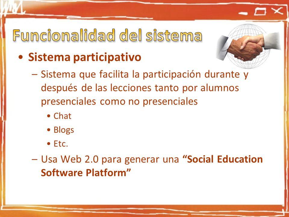 Sistema participativo –Sistema que facilita la participación durante y después de las lecciones tanto por alumnos presenciales como no presenciales Ch