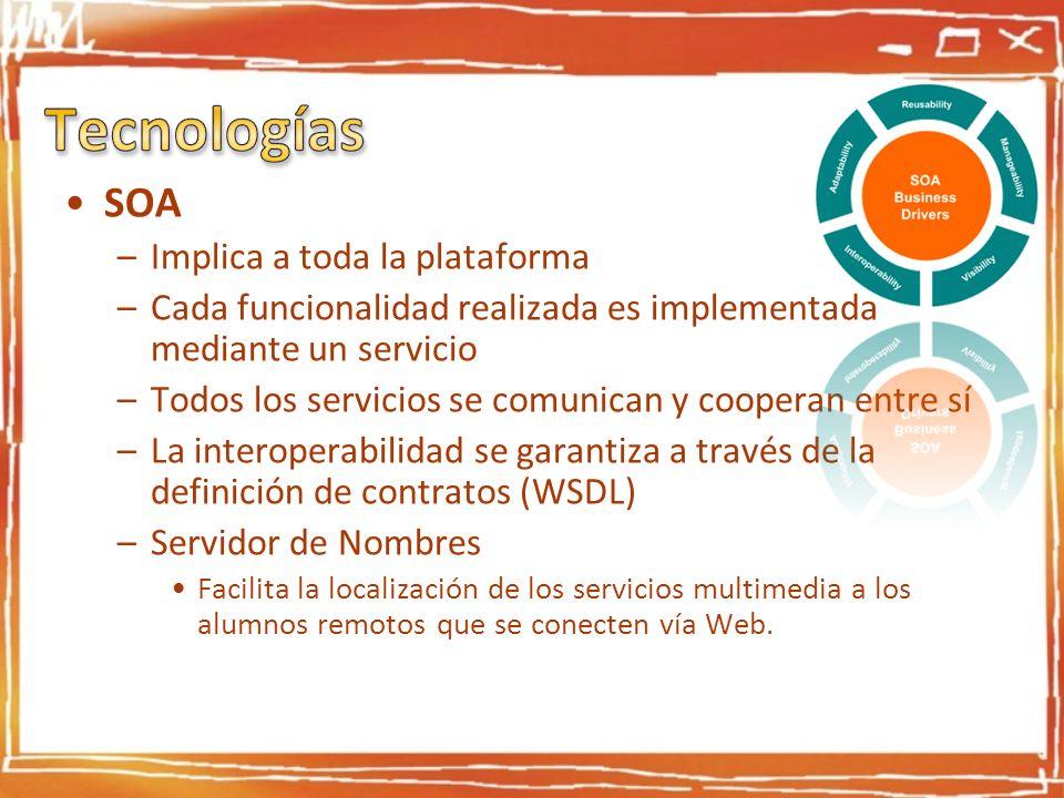 SOA –Implica a toda la plataforma –Cada funcionalidad realizada es implementada mediante un servicio –Todos los servicios se comunican y cooperan entr