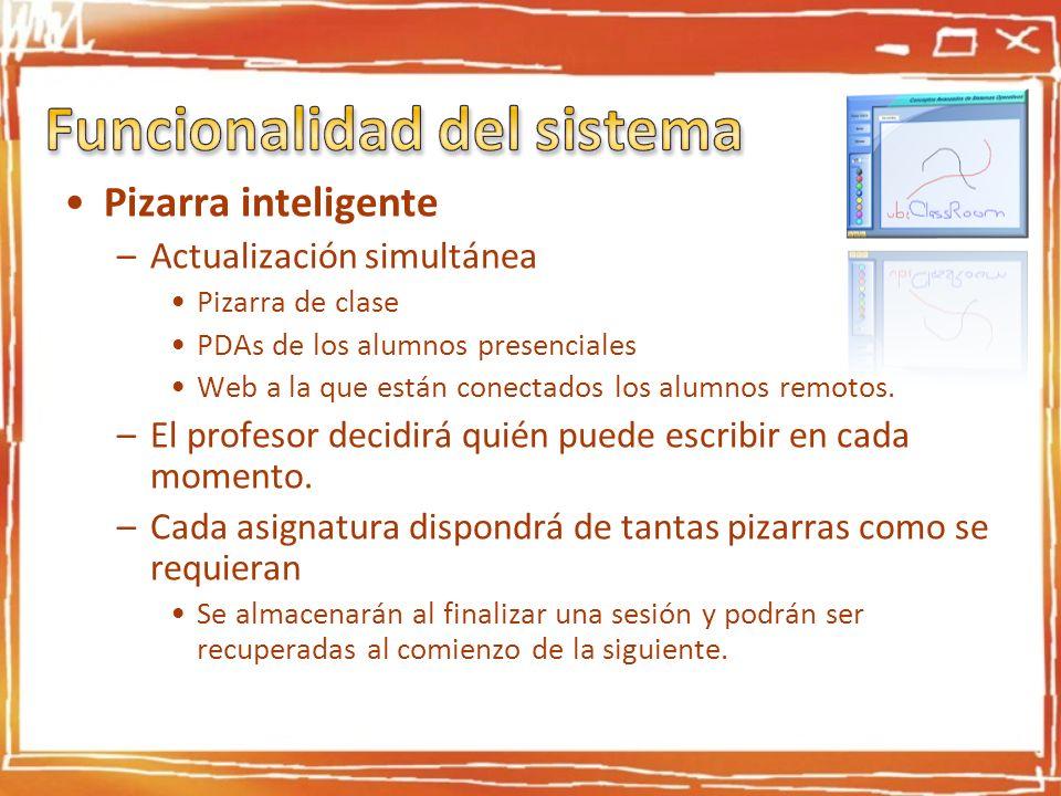 Pizarra inteligente –Actualización simultánea Pizarra de clase PDAs de los alumnos presenciales Web a la que están conectados los alumnos remotos. –El