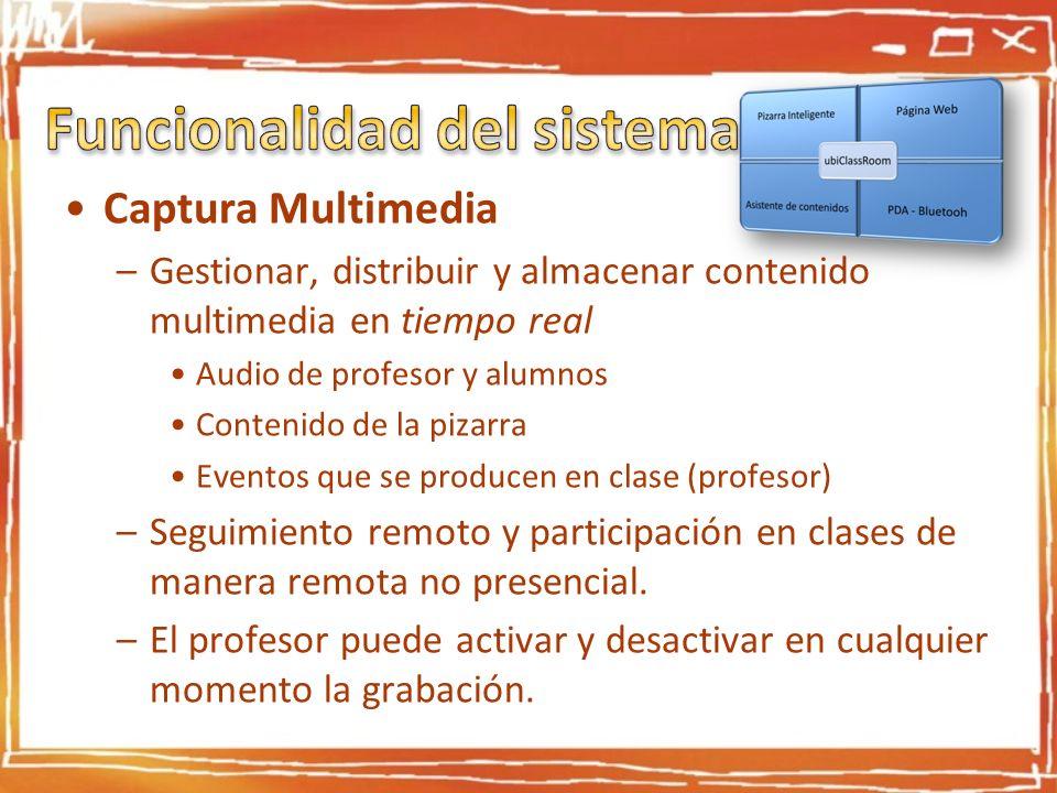 Captura Multimedia –Gestionar, distribuir y almacenar contenido multimedia en tiempo real Audio de profesor y alumnos Contenido de la pizarra Eventos