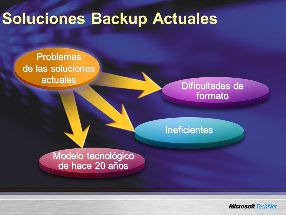 Soluciones Backup Actuales Dificultades de formato Ineficientes Modelo tecnológico de hace 20 años Problemas de las soluciones actuales