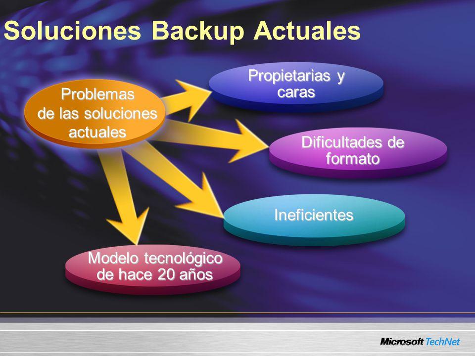 Soluciones Backup Actuales Propietarias y caras Dificultades de formato Ineficientes Modelo tecnológico de hace 20 años Problemas de las soluciones ac