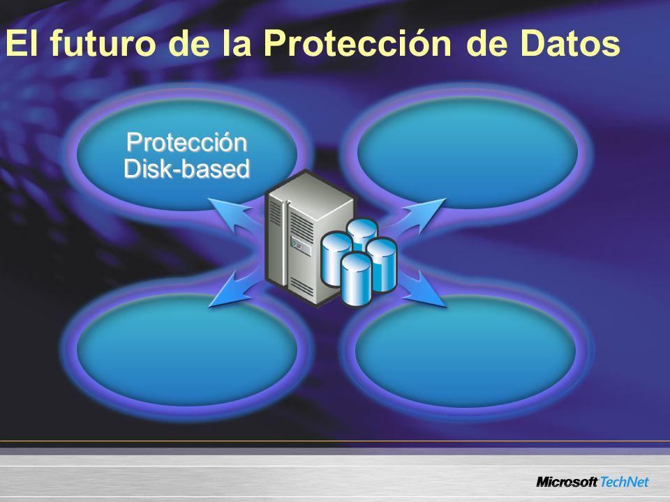 El futuro de la Protección de DatosProtecciónDisk-based