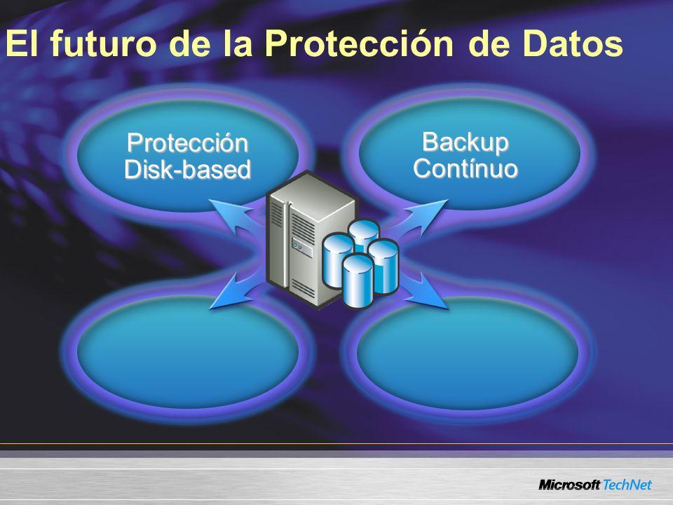 BackupContínuo ProtecciónDisk-based