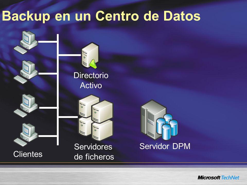 Servidor DPM Backup en un Centro de Datos Clientes Servidores de ficheros Directorio Activo