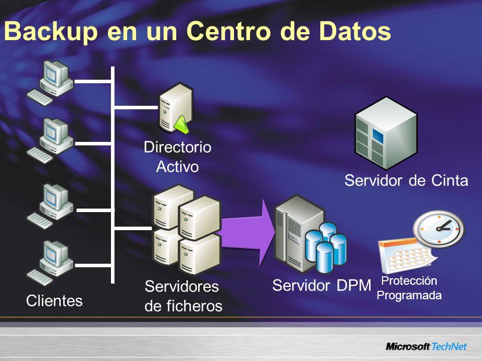 Servidor DPM Backup en un Centro de Datos Clientes Servidores de ficheros Directorio Activo Servidor de Cinta Protección Programada