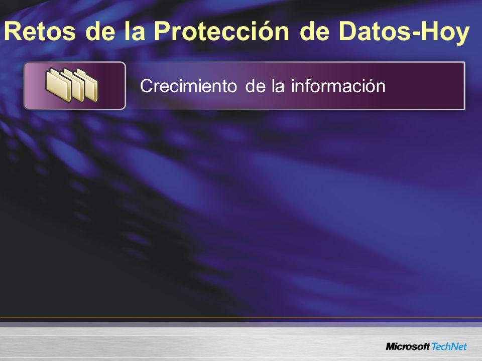 Retos de la Protección de Datos-Hoy Crecimiento de la información Tiempo de copia