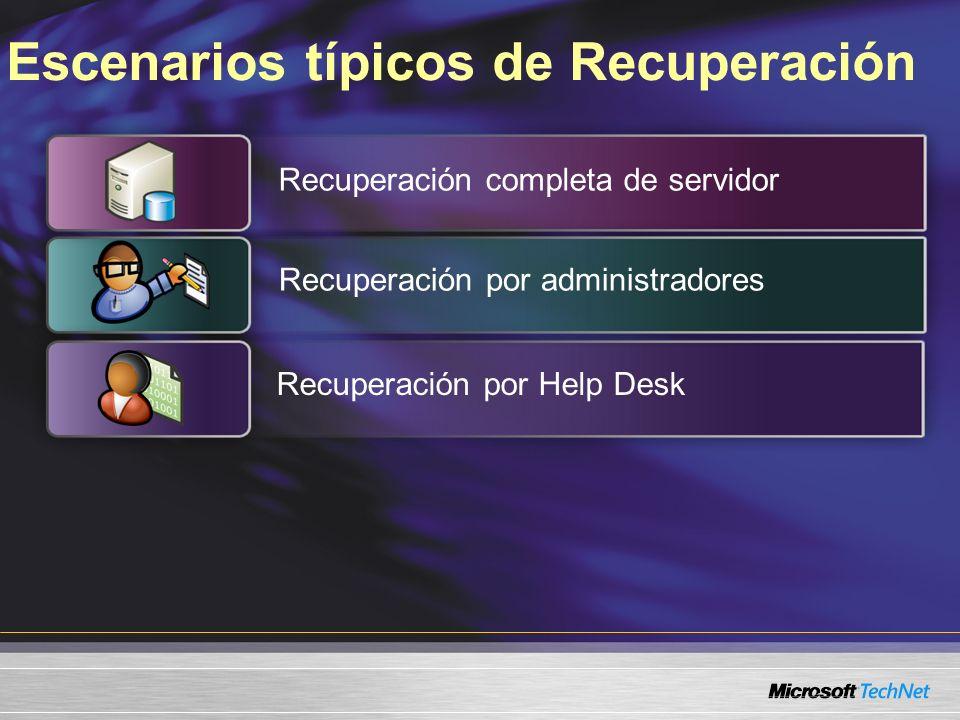 Escenarios típicos de Recuperación Recuperación por Help Desk Recuperación completa de servidor Recuperación por administradores