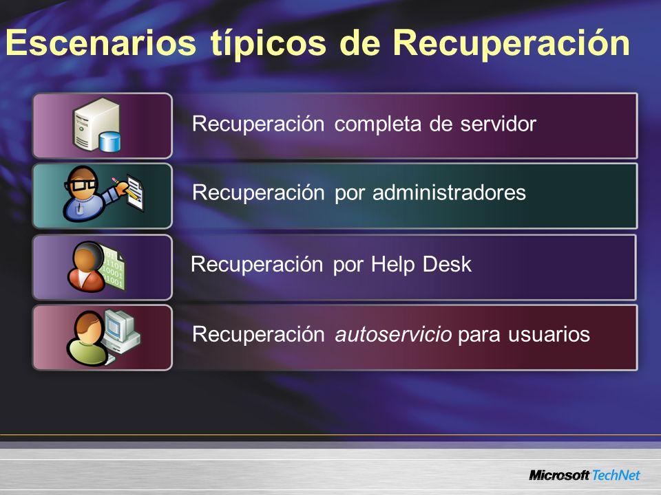 Escenarios típicos de Recuperación Recuperación por Help DeskRecuperación autoservicio para usuarios Recuperación completa de servidor Recuperación po