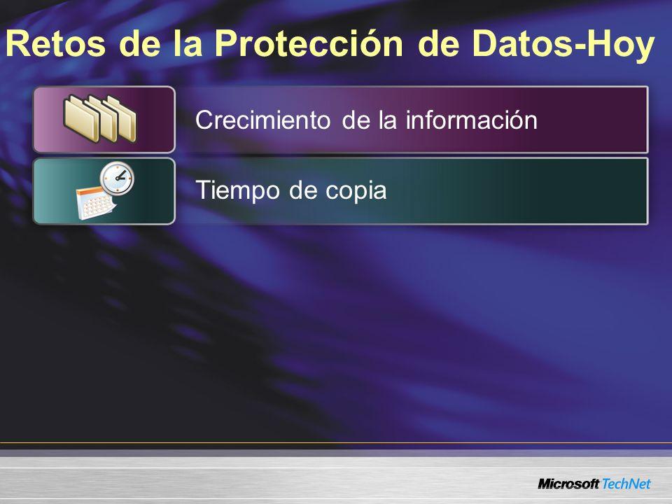 Retos de la Protección de Datos-Hoy Crecimiento de la información Tiempo de copia Disponibilidad de los sistemas