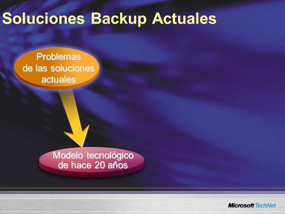 Soluciones Backup ActualesIneficientes Modelo tecnológico de hace 20 años Problemas de las soluciones actuales