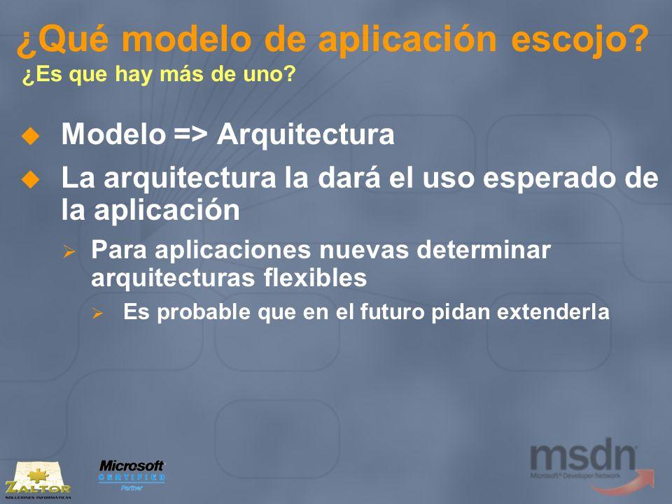 ¿Qué modelo de aplicación escojo? ¿Es que hay más de uno? Modelo => Arquitectura La arquitectura la dará el uso esperado de la aplicación Para aplicac