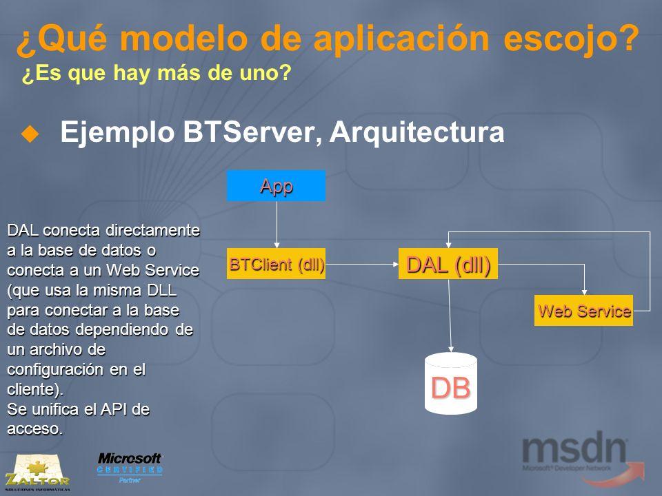 ¿Qué modelo de aplicación escojo? ¿Es que hay más de uno? Ejemplo BTServer, ArquitecturaApp BTClient (dll) DAL (dll) Web Service DB DAL conecta direct
