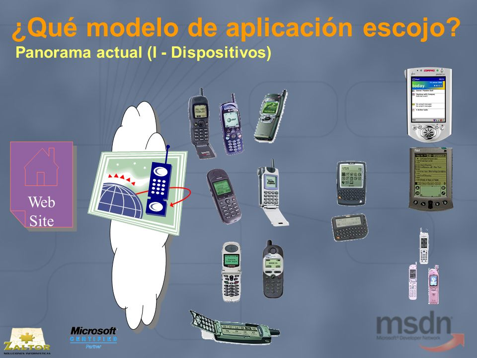 ¿Qué modelo de aplicación escojo? Panorama actual (I - Dispositivos) Web Site