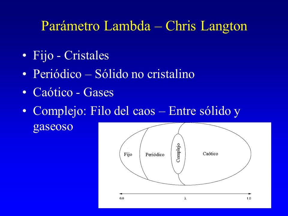 Parámetro Lambda – Chris Langton Fijo - Cristales Periódico – Sólido no cristalino Caótico - Gases Complejo: Filo del caos – Entre sólido y gaseoso