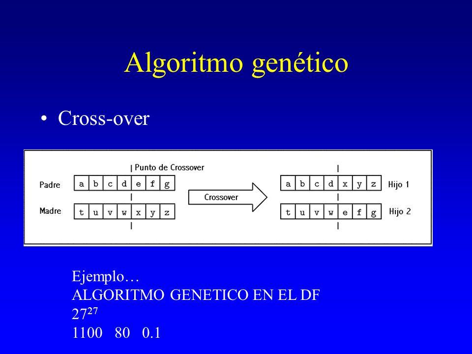 Algoritmo genético Cross-over Ejemplo… ALGORITMO GENETICO EN EL DF27 1100 80 0.1