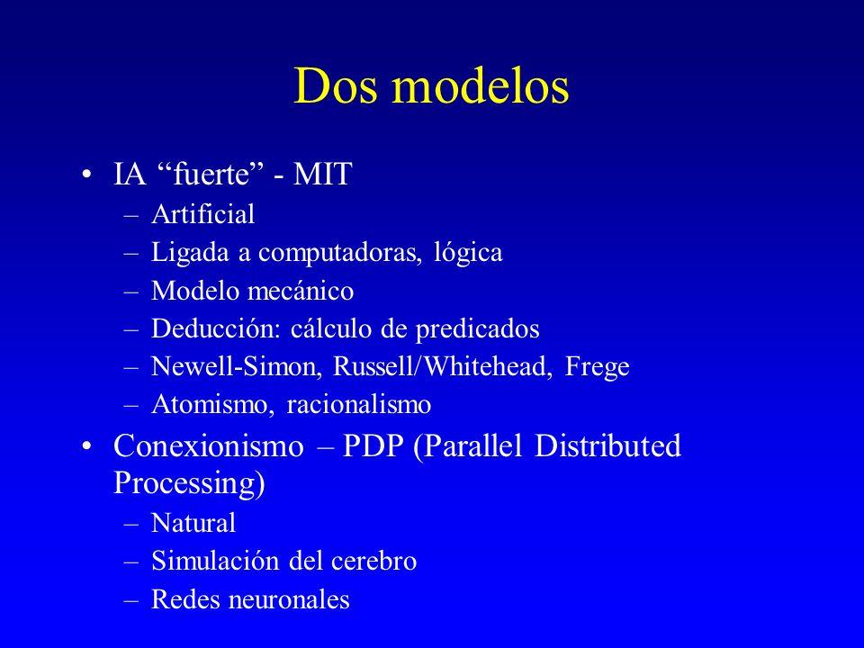 Dos modelos IA fuerte - MIT –Artificial –Ligada a computadoras, lógica –Modelo mecánico –Deducción: cálculo de predicados –Newell-Simon, Russell/White