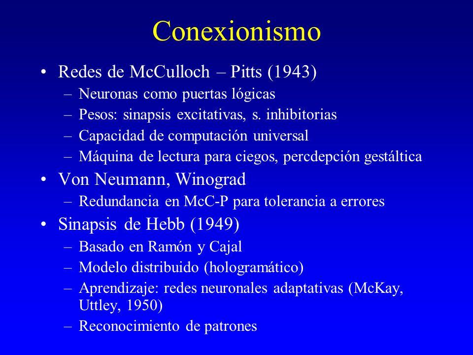 Conexionismo Redes de McCulloch – Pitts (1943) –Neuronas como puertas lógicas –Pesos: sinapsis excitativas, s. inhibitorias –Capacidad de computación