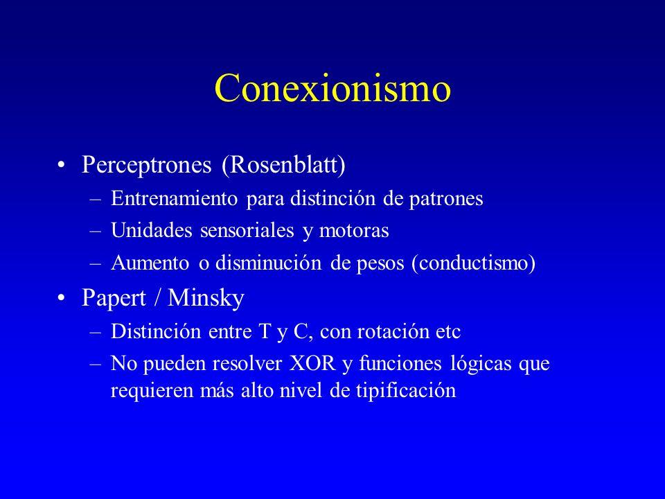 Conexionismo Perceptrones (Rosenblatt) –Entrenamiento para distinción de patrones –Unidades sensoriales y motoras –Aumento o disminución de pesos (con