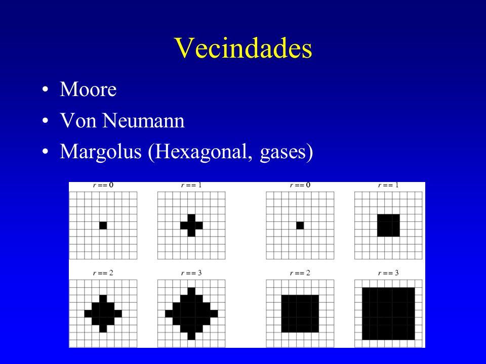Vecindades Moore Von Neumann Margolus (Hexagonal, gases)