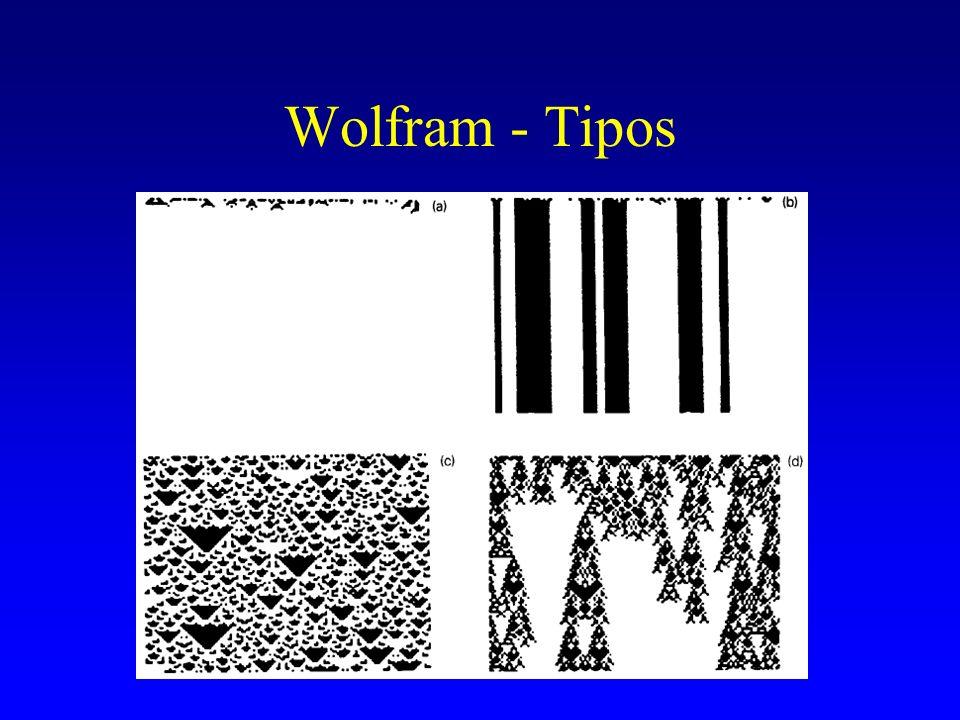 Wolfram - Tipos