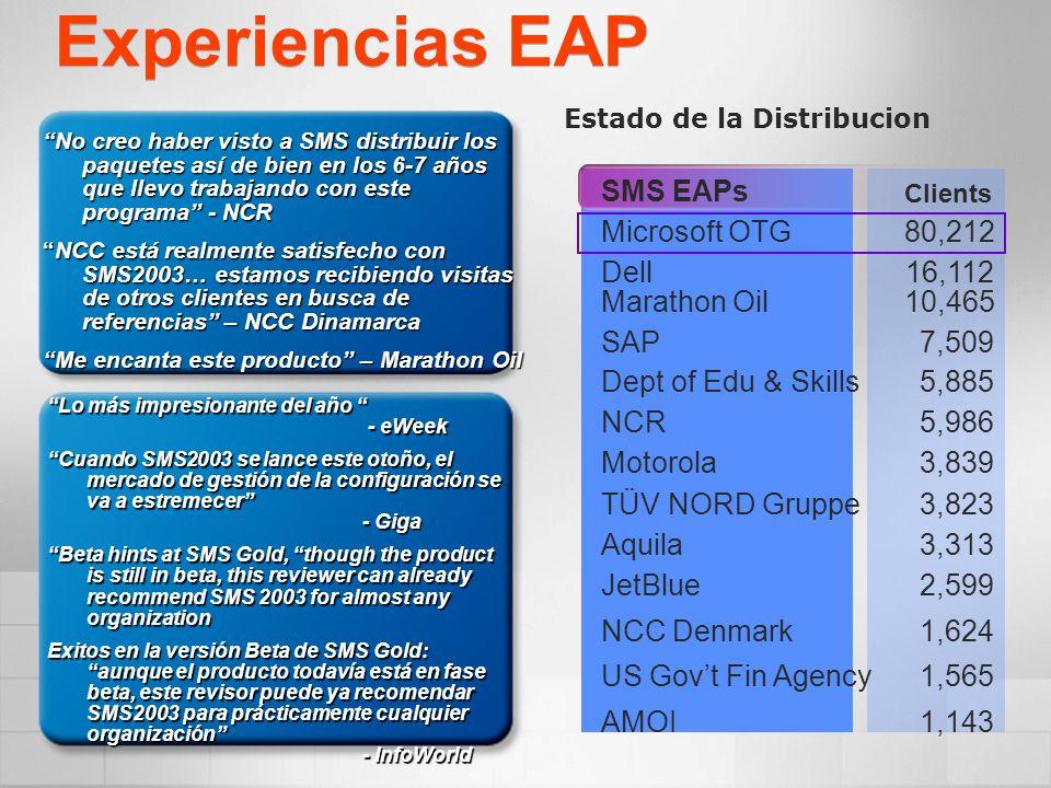 Experiencias EAP No creo haber visto a SMS distribuir los paquetes así de bien en los 6-7 años que llevo trabajando con este programa - NCR NCC está r
