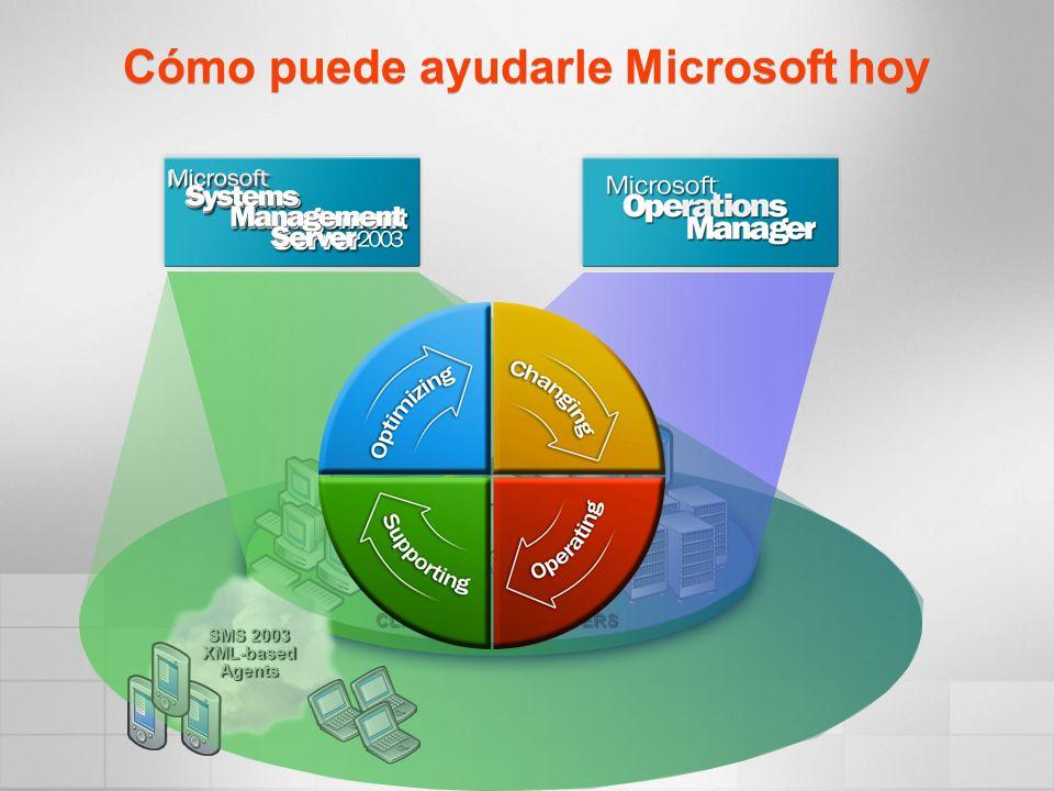 Cómo puede ayudarle Microsoft hoy SERVERSCLIENTS SMS 2003 XML-basedAgents