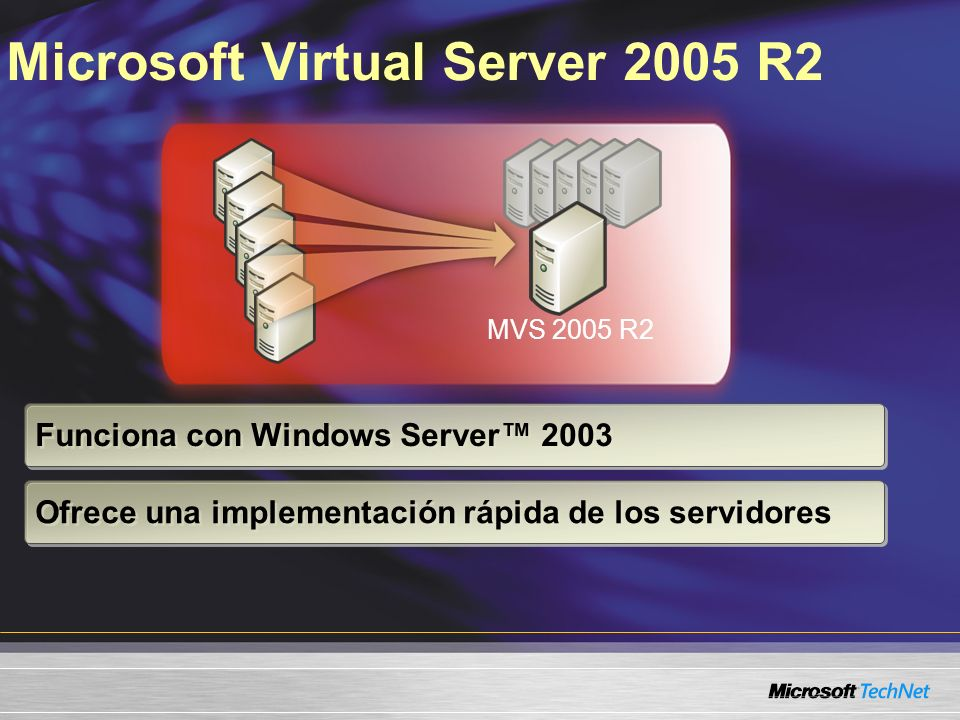 Microsoft Virtual Server 2005 R2 MVS 2005 R2 Funciona con Windows Server 2003 Ofrece una implementación rápida de los servidores