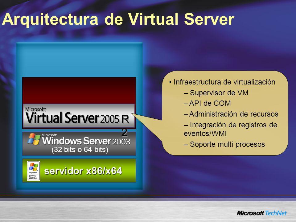Arquitectura de Virtual Server servidor x86/x64 servidor x86/x64 (32 bits o 64 bits) R2R2 R2R2 Infraestructura de virtualización – Supervisor de VM – API de COM – Administración de recursos – Integración de registros de eventos/WMI – Soporte multi procesos