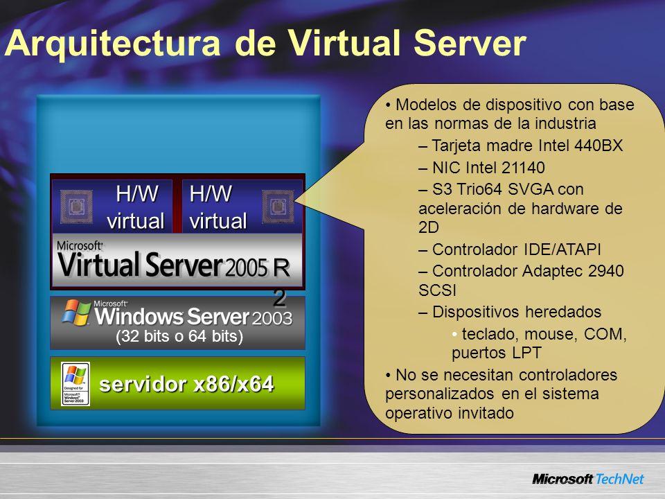 Arquitectura de Virtual Server servidor x86/x64 servidor x86/x64 H/W virtual (32 bits o 64 bits) R2R2 R2R2 Modelos de dispositivo con base en las normas de la industria – Tarjeta madre Intel 440BX – NIC Intel 21140 – S3 Trio64 SVGA con aceleración de hardware de 2D – Controlador IDE/ATAPI – Controlador Adaptec 2940 SCSI – Dispositivos heredados teclado, mouse, COM, puertos LPT No se necesitan controladores personalizados en el sistema operativo invitado