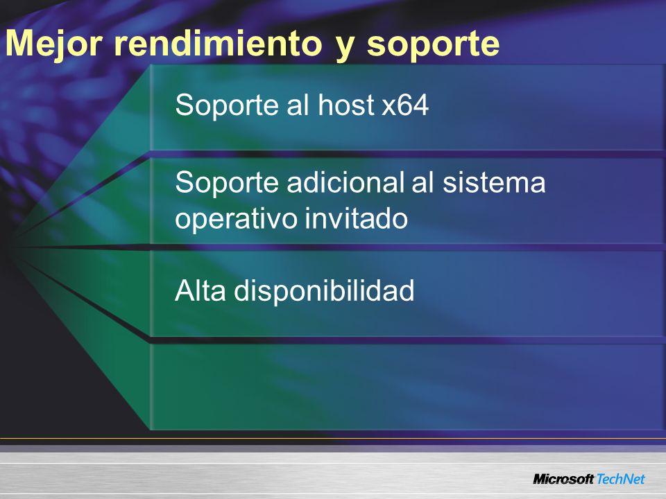 Mejor rendimiento y soporte Soporte al host x64 Soporte adicional al sistema operativo invitado Alta disponibilidad