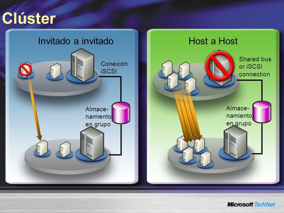 Clúster Host a HostInvitado a invitado Almace- namiento en grupo Conexión iSCSI Almace- namiento en grupo Shared bus or iSCSI connection