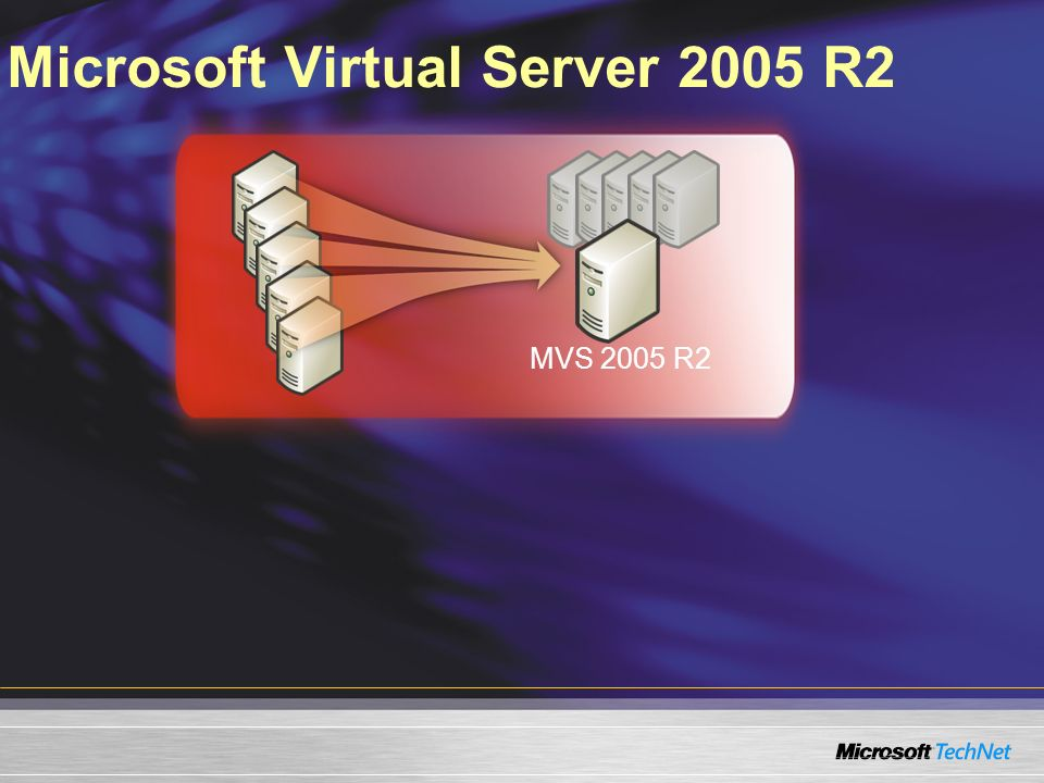Microsoft Virtual Server 2005 R2 MVS 2005 R2