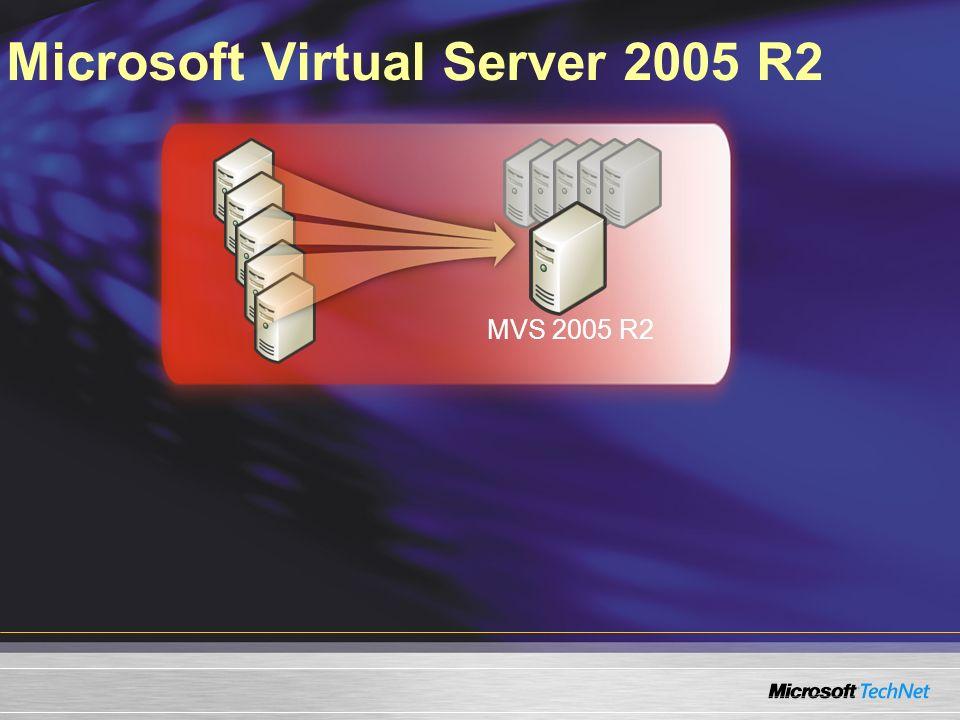Guía de producto de la virtualización del servidor servidor x86/x64 servidor x86/x64 Intel VT/AMD tecnología de virtualización Hypervisor de Windows VM 1 Padre VM 2 Hijo Partición padre Partición hijo Pila de virtualización VM 3 Hijo VM 4 Hijo