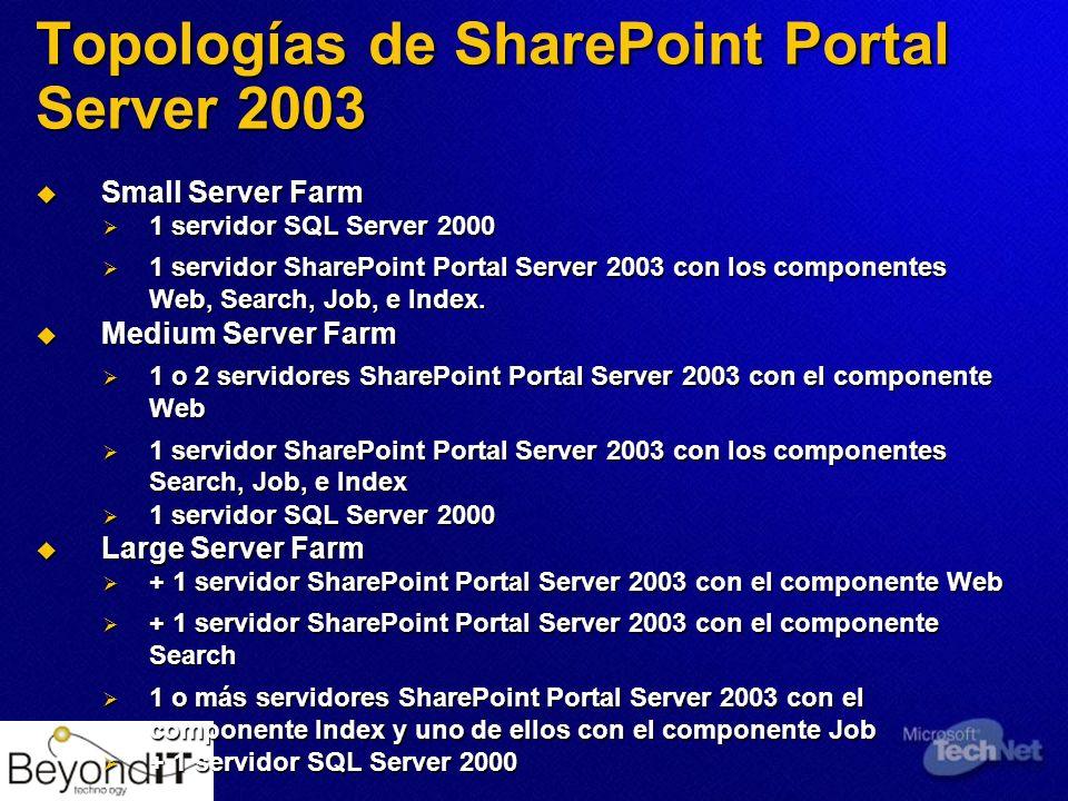 Topologías de SharePoint Portal Server 2003 Small Server Farm Small Server Farm 1 servidor SQL Server 2000 1 servidor SQL Server 2000 1 servidor SharePoint Portal Server 2003 con los componentes Web, Search, Job, e Index.