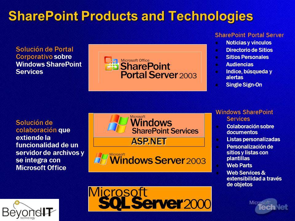 Demo 1: Instalación de un portal para clientes y socios de negocios Instalación y configuración de MSIB