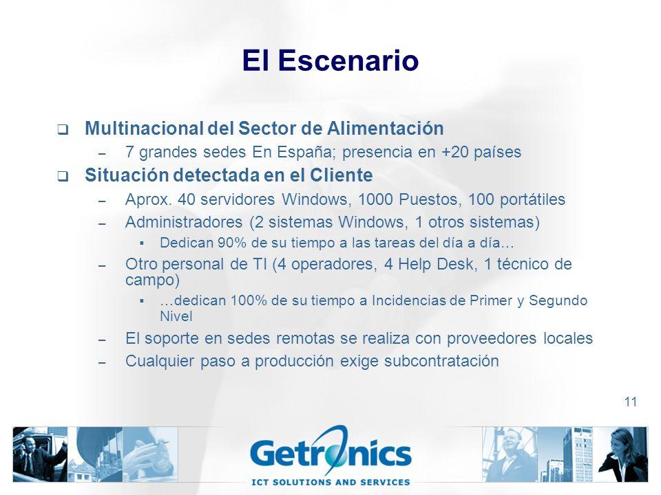 11 El Escenario Multinacional del Sector de Alimentación – 7 grandes sedes En España; presencia en +20 países Situación detectada en el Cliente – Aprox.