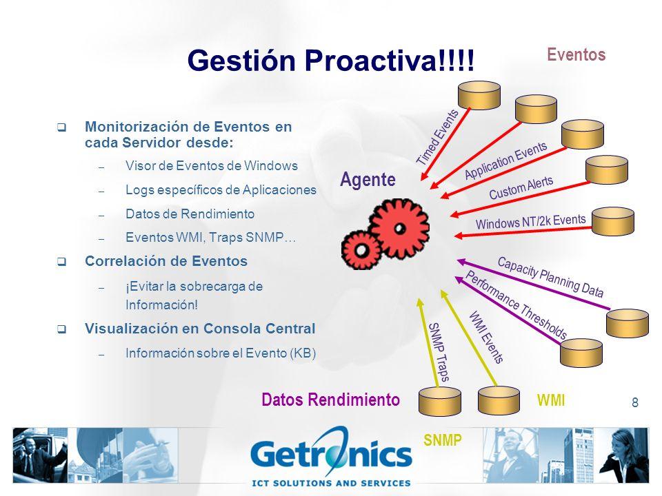 8 Gestión Proactiva!!!.