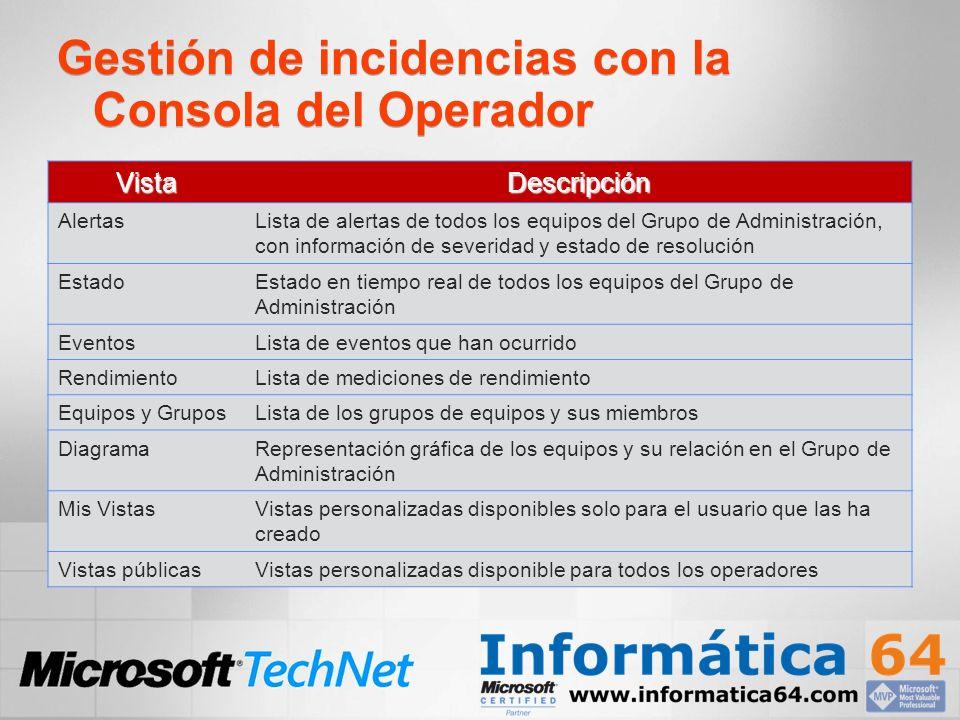 Gestión de incidencias con la Consola del Operador VistaDescripción AlertasLista de alertas de todos los equipos del Grupo de Administración, con info