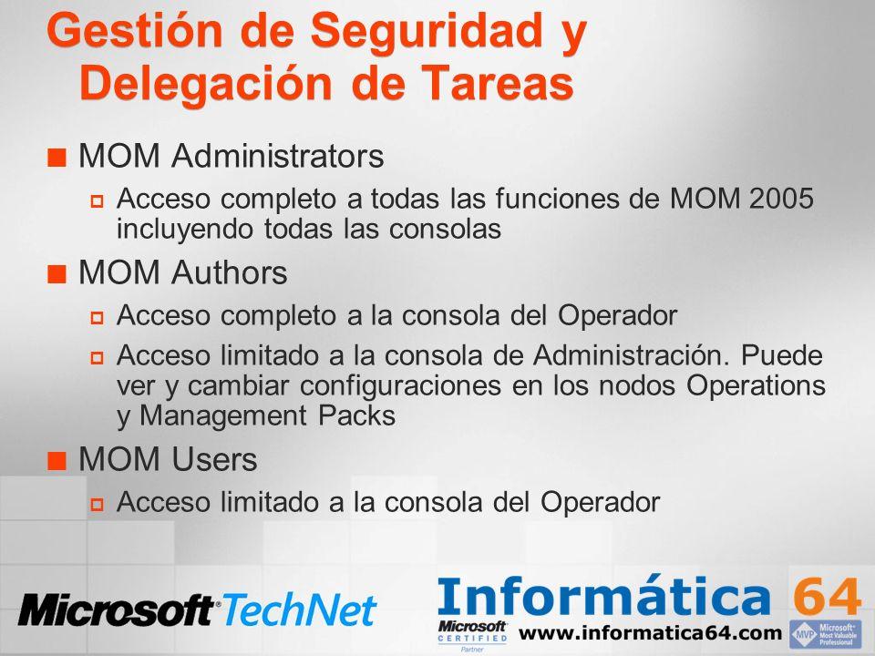 Gestión de Seguridad y Delegación de Tareas MOM Administrators Acceso completo a todas las funciones de MOM 2005 incluyendo todas las consolas MOM Aut